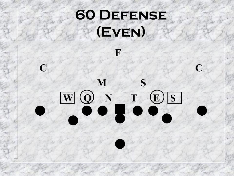 60 Defense (Even) F. C C. M S.