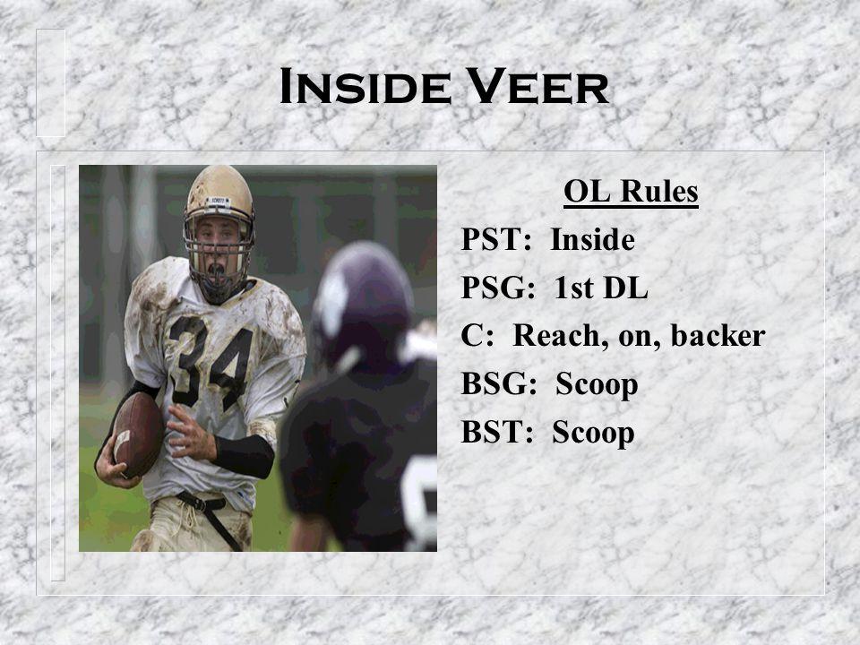 Inside Veer OL Rules PST: Inside PSG: 1st DL C: Reach, on, backer
