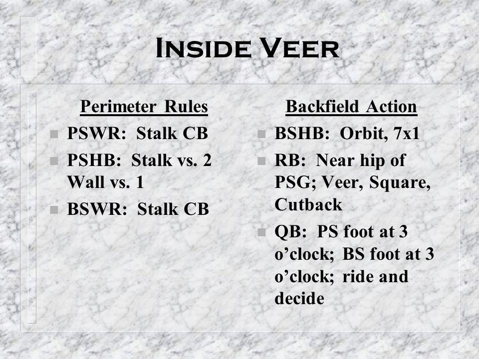 Inside Veer Perimeter Rules PSWR: Stalk CB