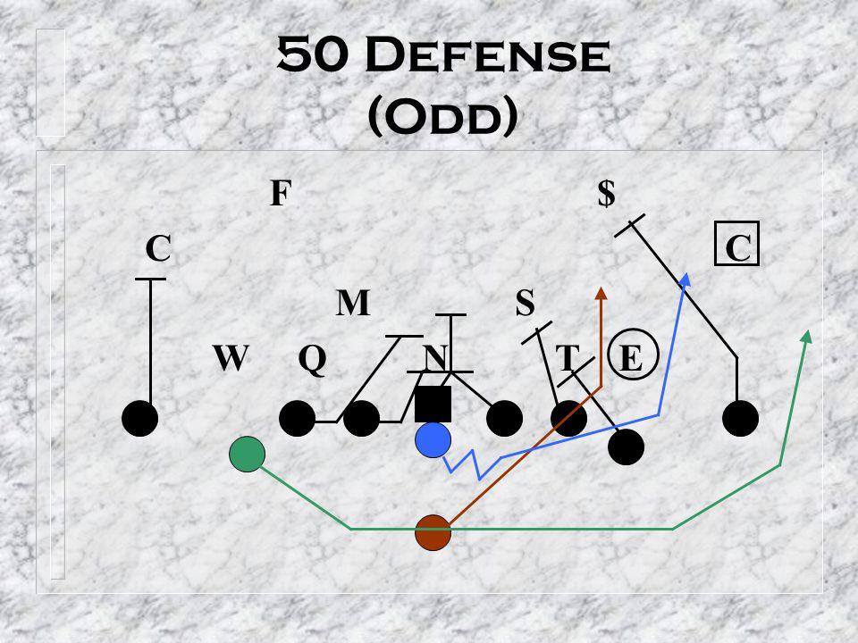 50 Defense (Odd) F $ C C.