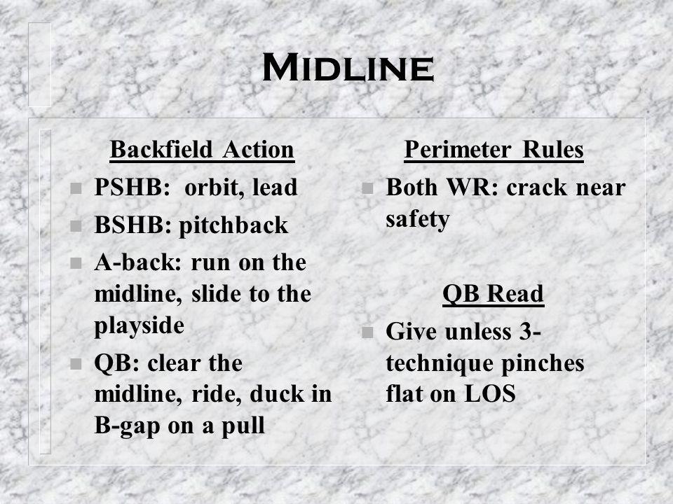Midline Backfield Action PSHB: orbit, lead BSHB: pitchback