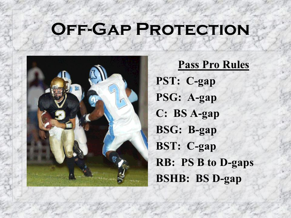Off-Gap Protection Pass Pro Rules PST: C-gap PSG: A-gap C: BS A-gap