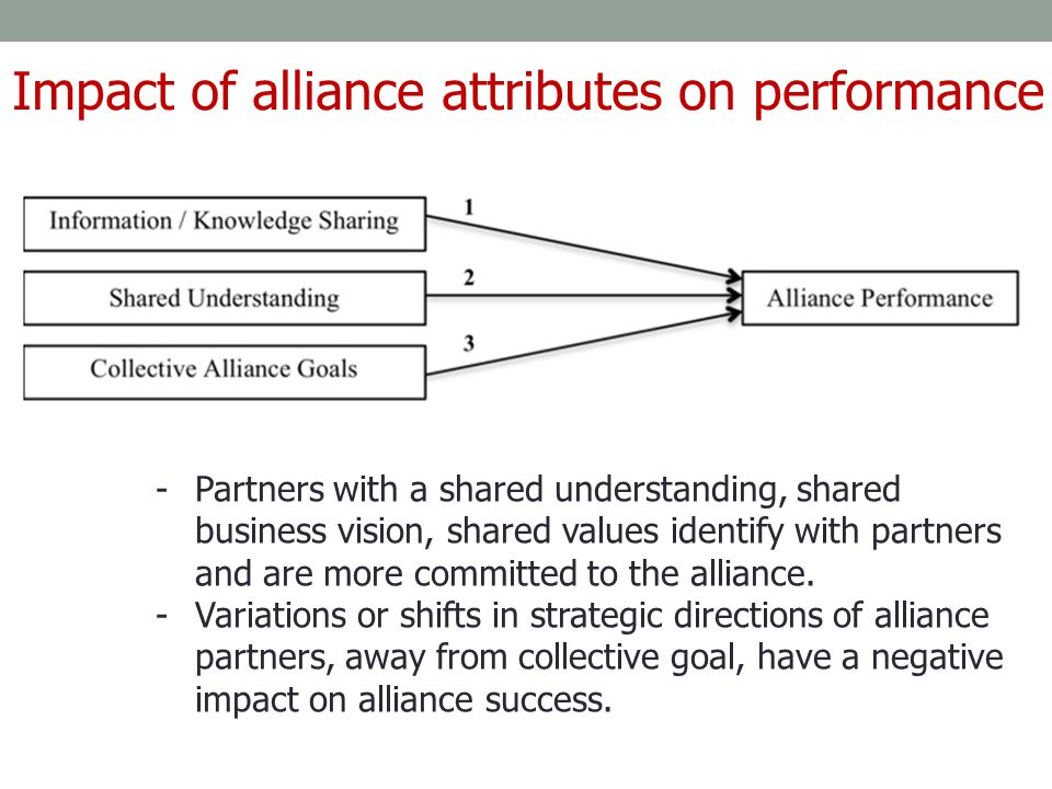 Impact of alliance attributes on performance