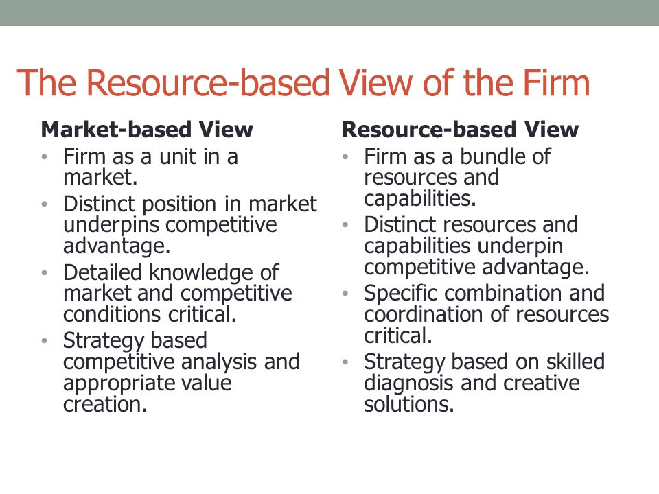 The Resource-based View of the Firm