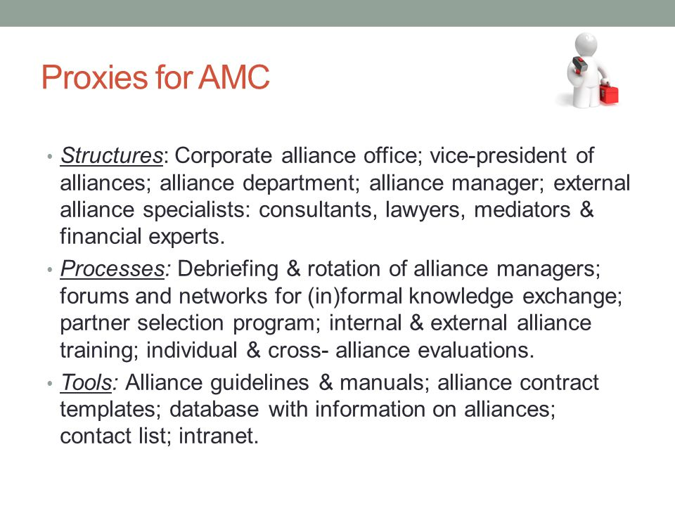 Proxies for AMC