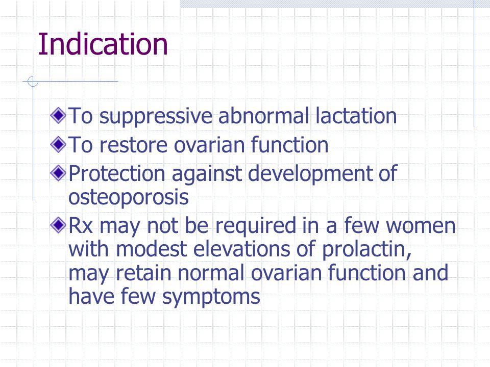 Indication To suppressive abnormal lactation