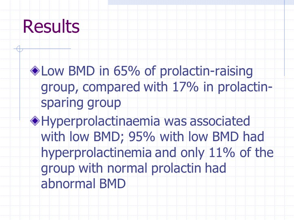 Results Low BMD in 65% of prolactin-raising group, compared with 17% in prolactin-sparing group.