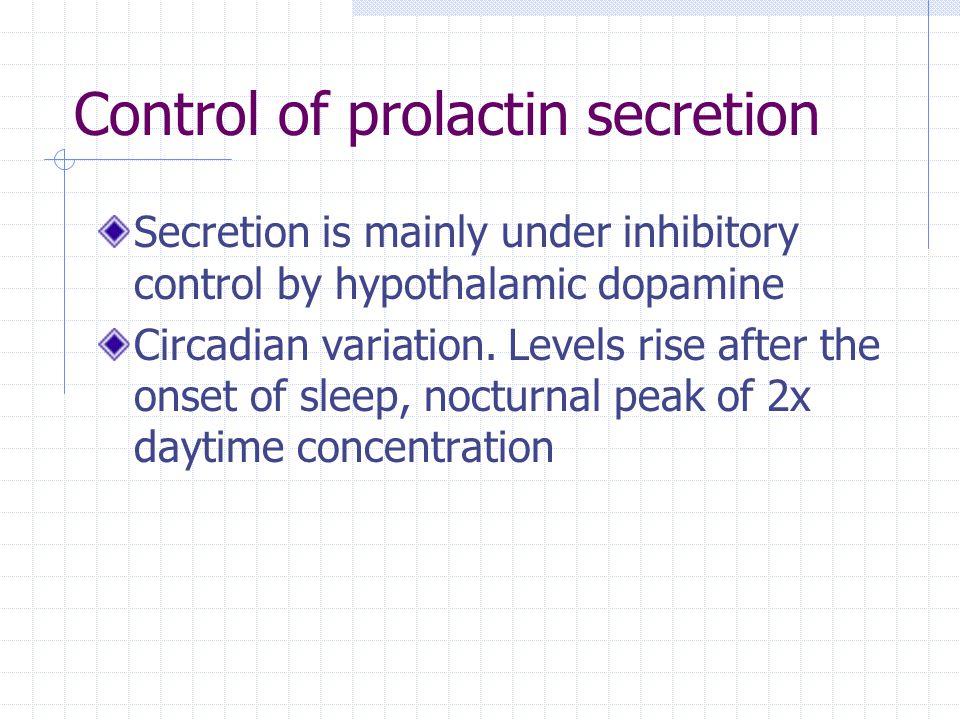 Control of prolactin secretion