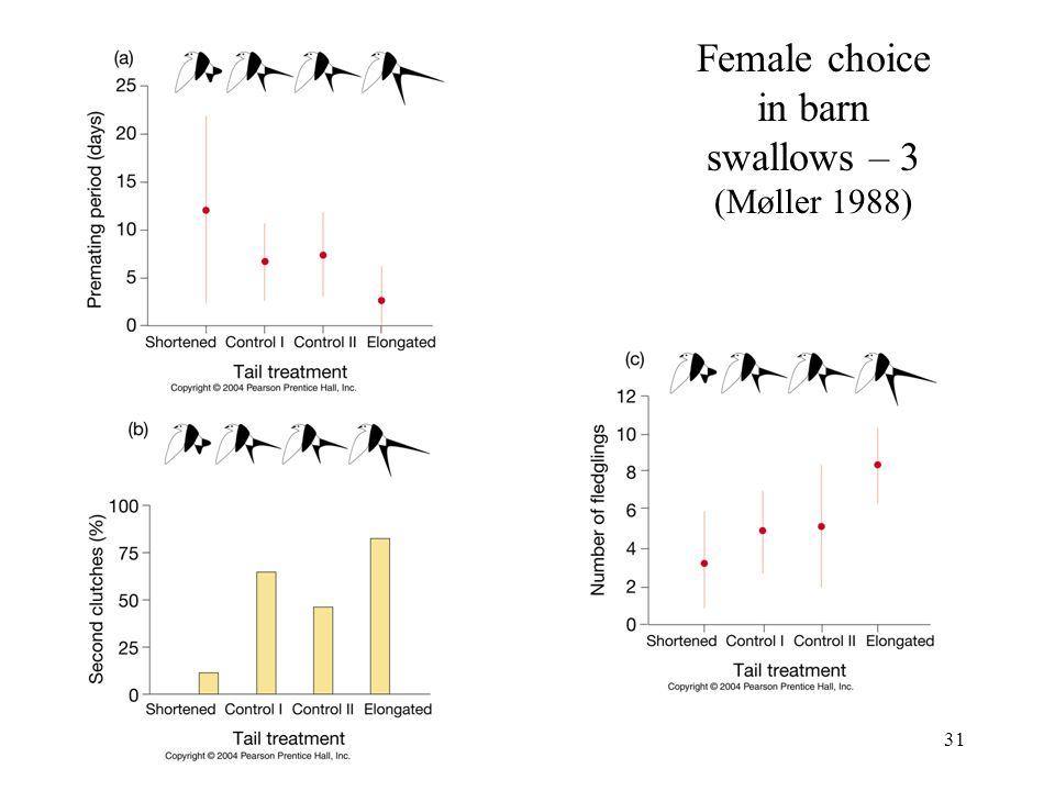 Female choice in barn swallows – 3 (Møller 1988)