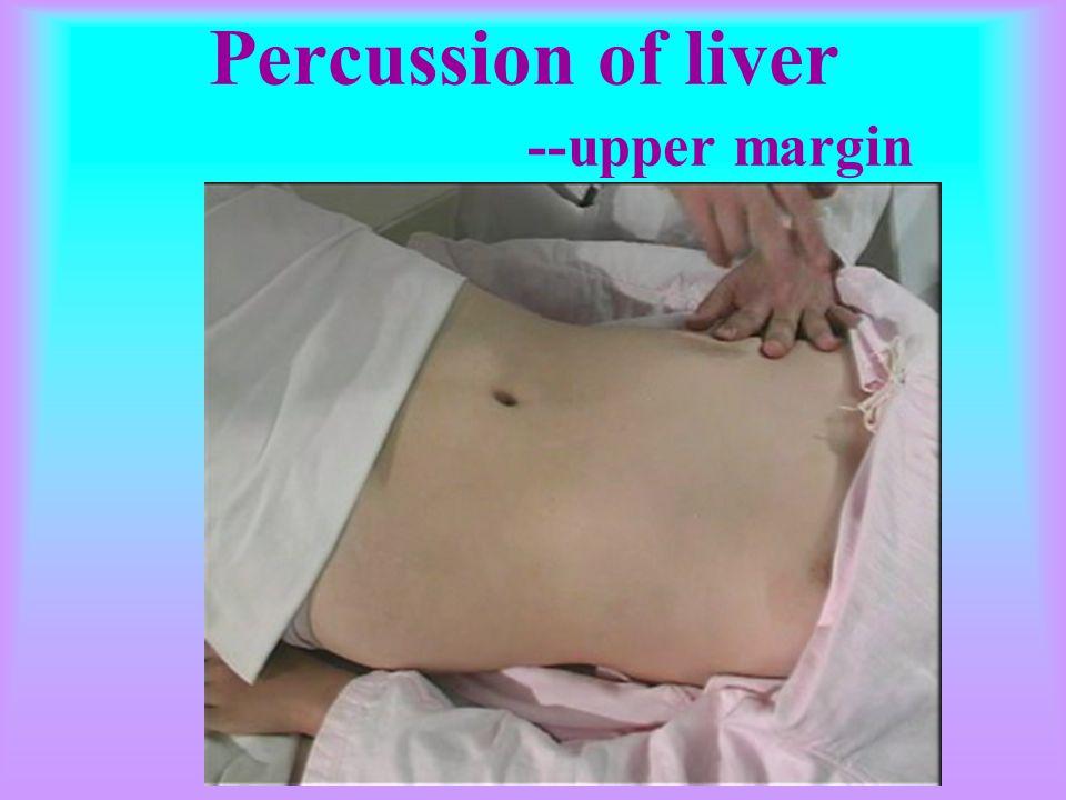 Percussion of liver --upper margin