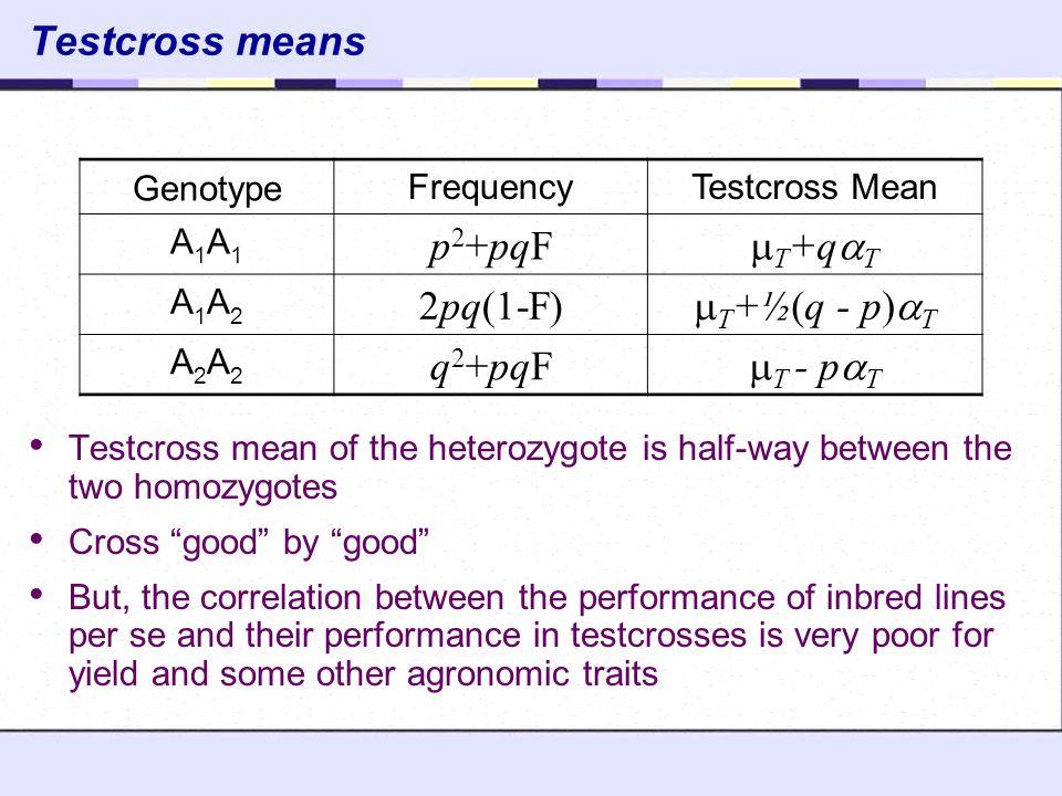 Testcross means p2+pqF T+qT 2pq(1-F) T+½(q - p)T q2+pqF T - pT