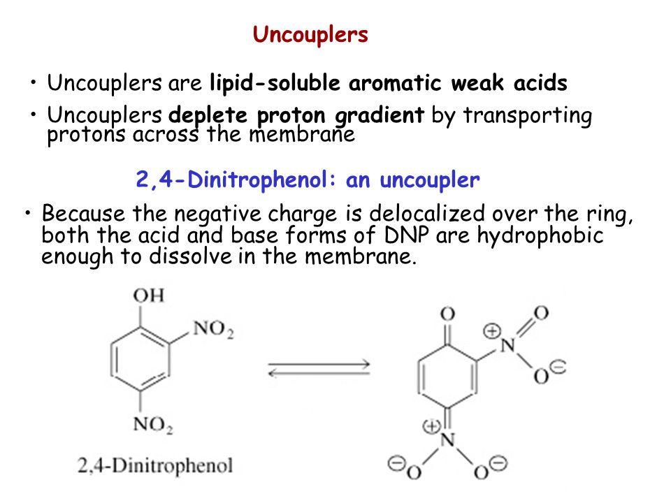 21 Uncouplers Uncouplers are lipid-soluble aromatic weak acids