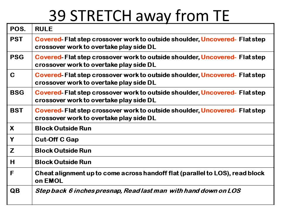 39 STRETCH away from TE POS. RULE PST