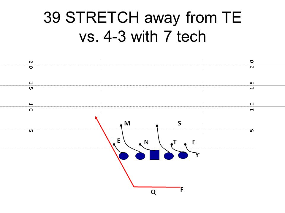 39 STRETCH away from TE vs. 4-3 with 7 tech