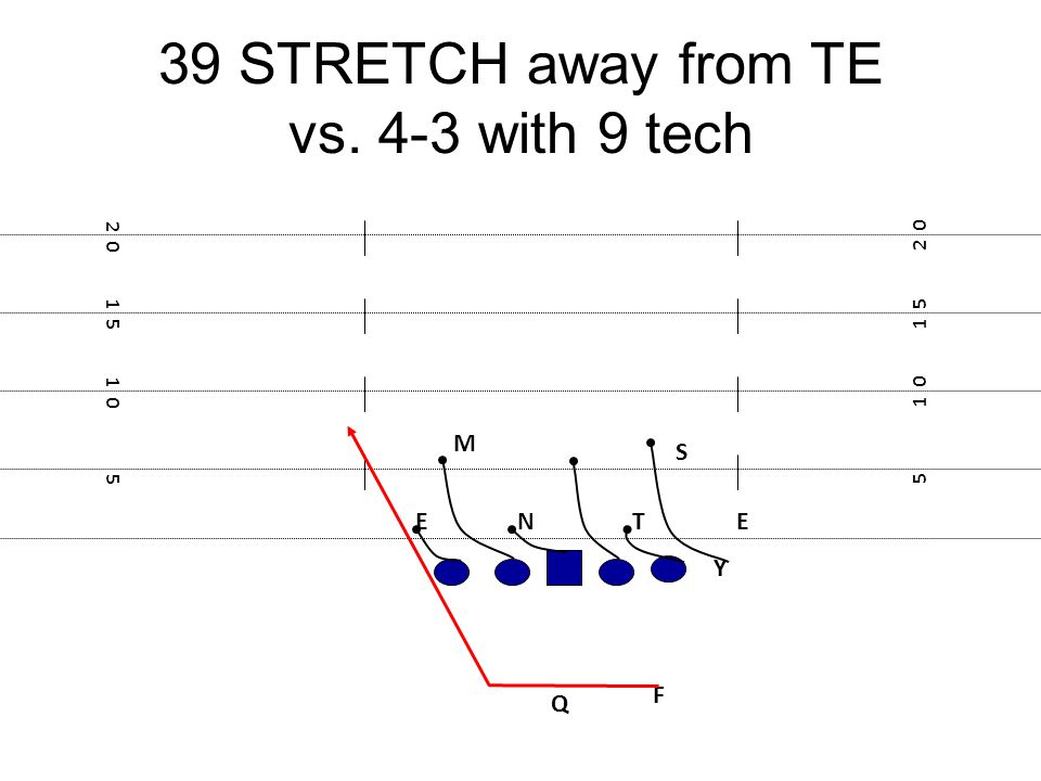 39 STRETCH away from TE vs. 4-3 with 9 tech