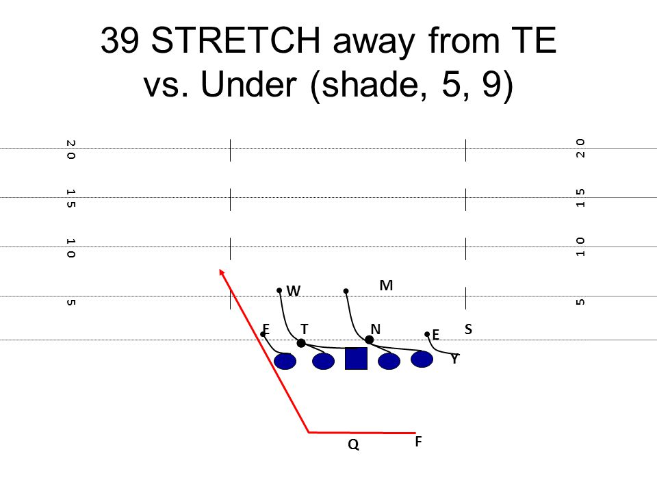 39 STRETCH away from TE vs. Under (shade, 5, 9)