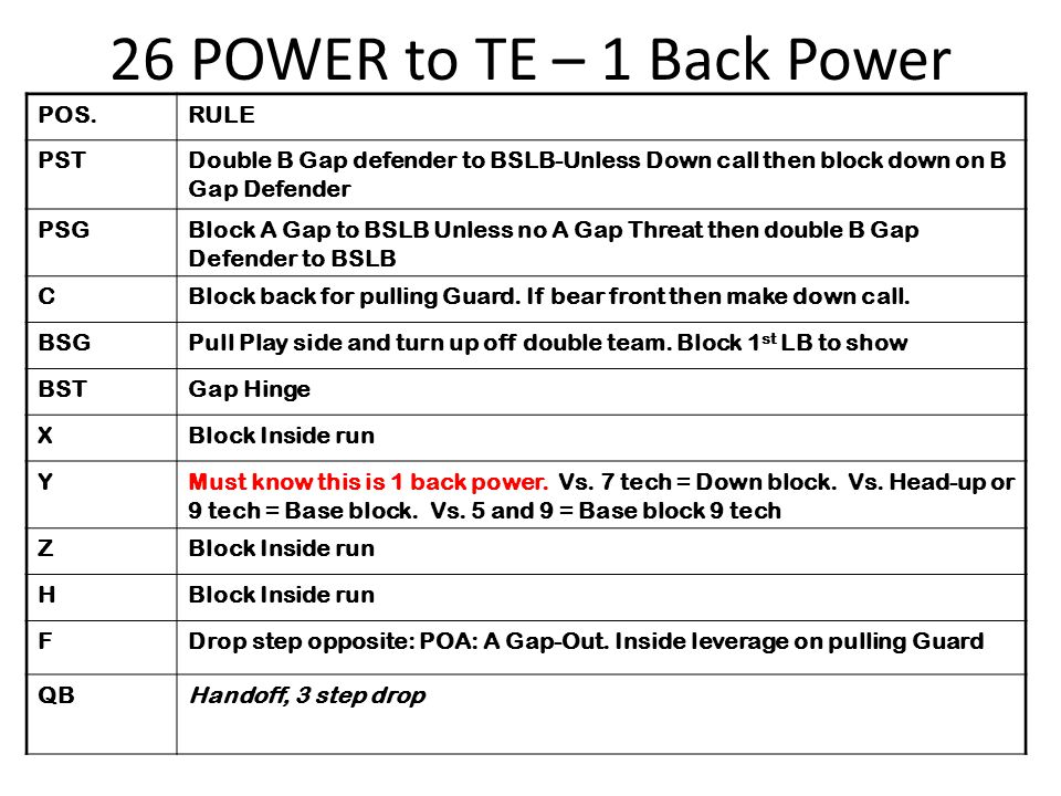 26 POWER to TE – 1 Back Power POS. RULE PST