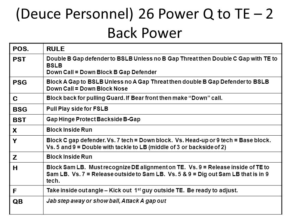 (Deuce Personnel) 26 Power Q to TE – 2 Back Power
