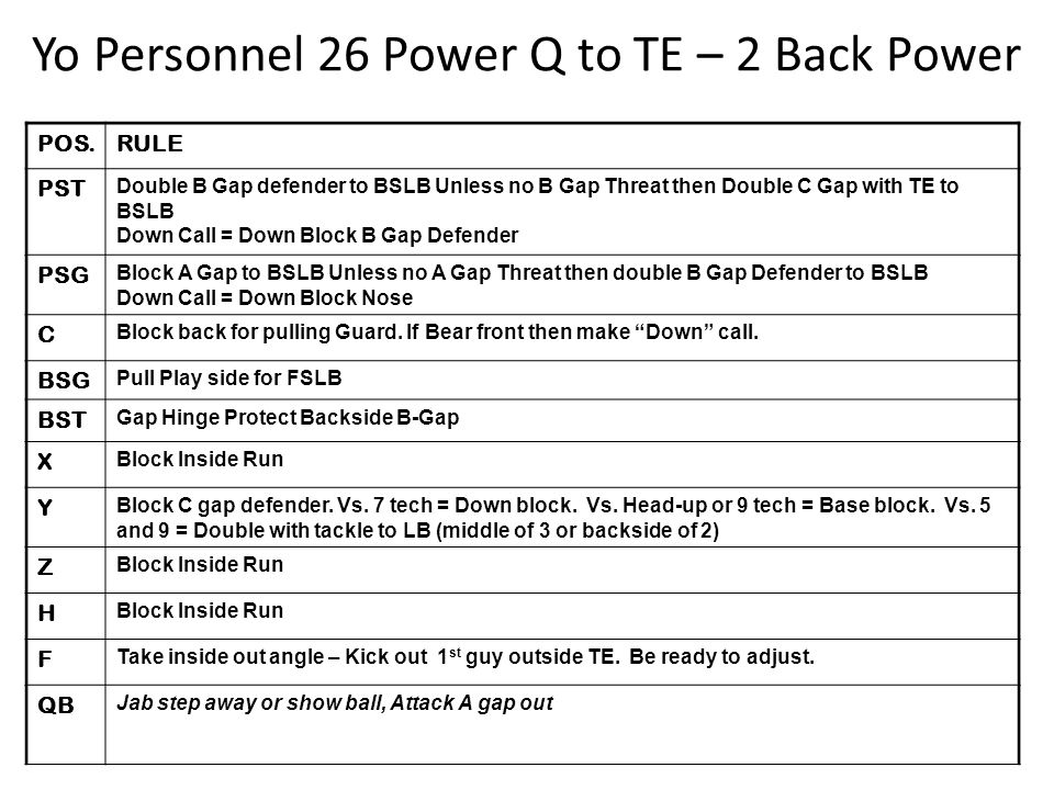 Yo Personnel 26 Power Q to TE – 2 Back Power