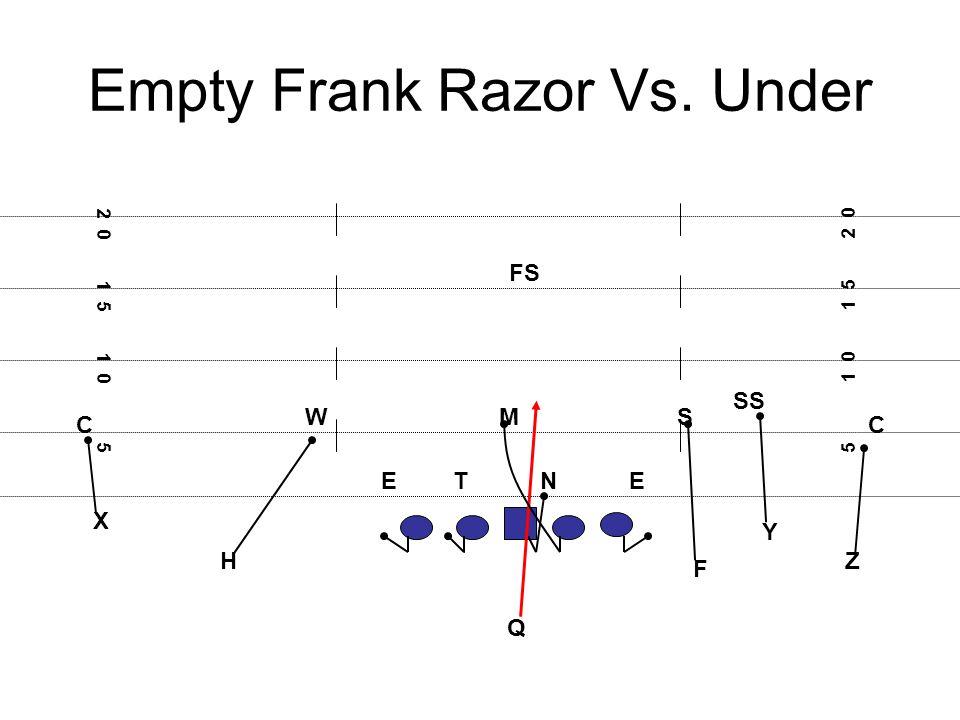 Empty Frank Razor Vs. Under
