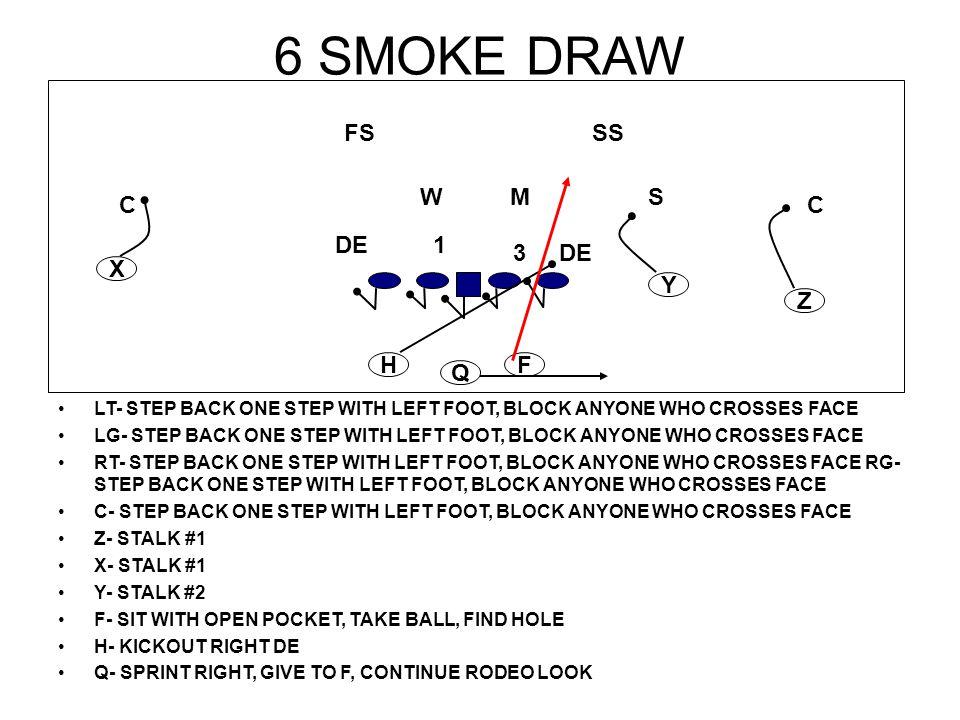 6 SMOKE DRAW FS SS W M S C C DE 1 3 DE X Y Z H F Q