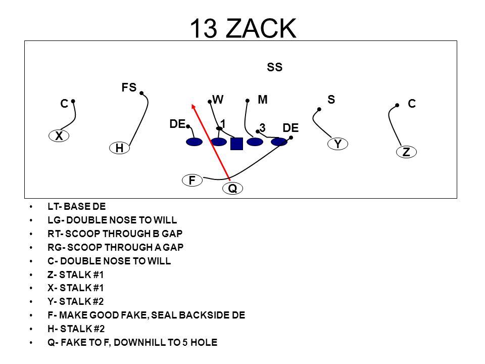 13 ZACK SS FS W M S C C DE 1 3 DE X Y H Z F Q LT- BASE DE