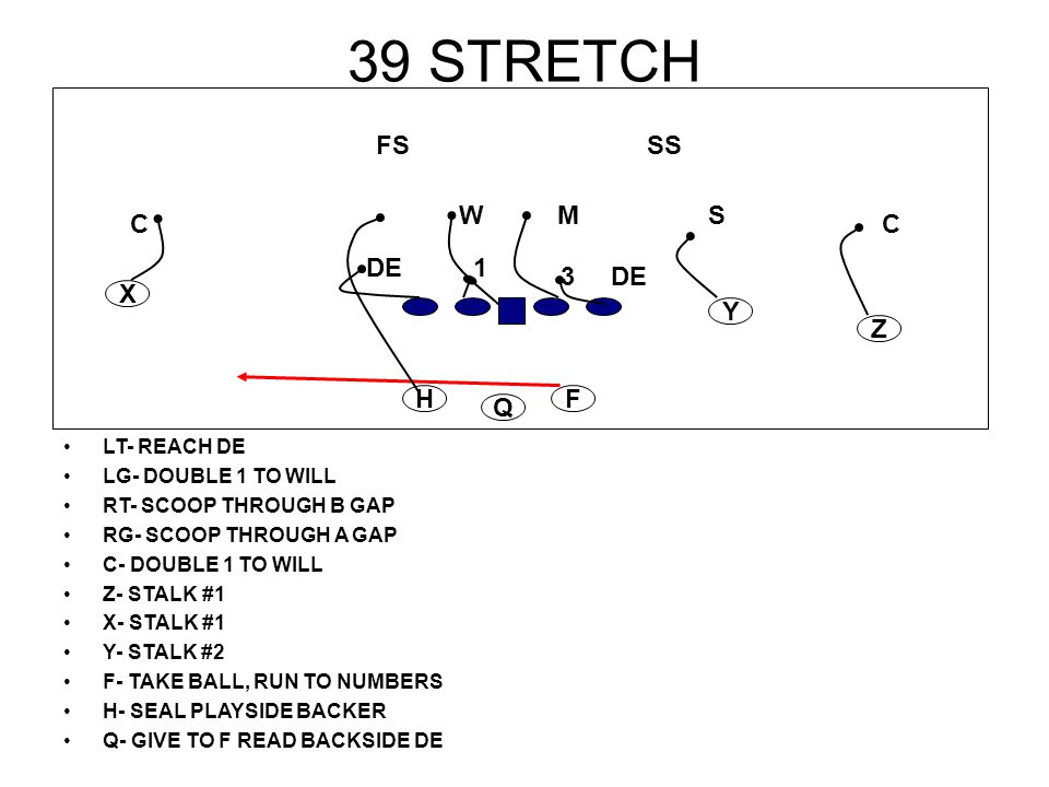 39 STRETCH FS SS W M S C C DE 1 3 DE X Y Z H F Q LT- REACH DE