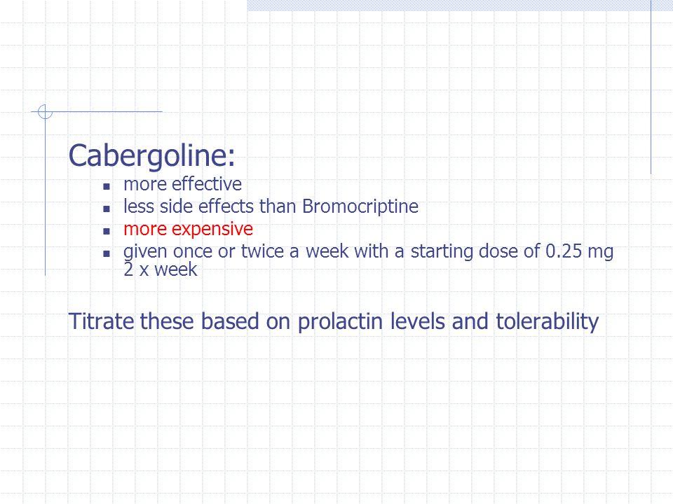 Cabergoline: Titrate these based on prolactin levels and tolerability