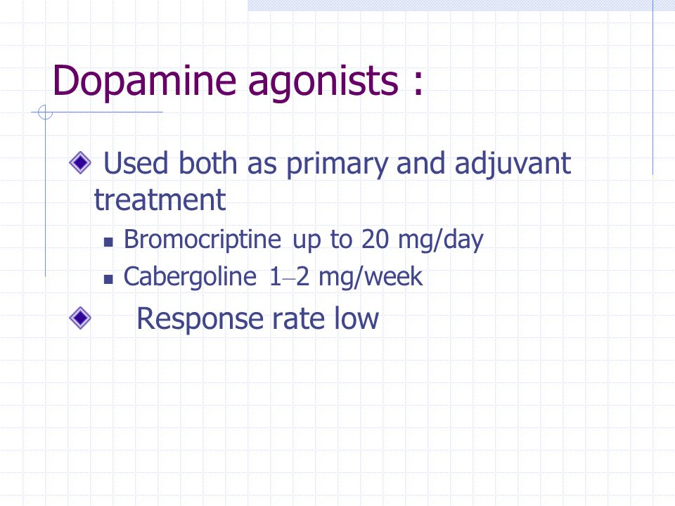 Dopamine agonists : Used both as primary and adjuvant treatment