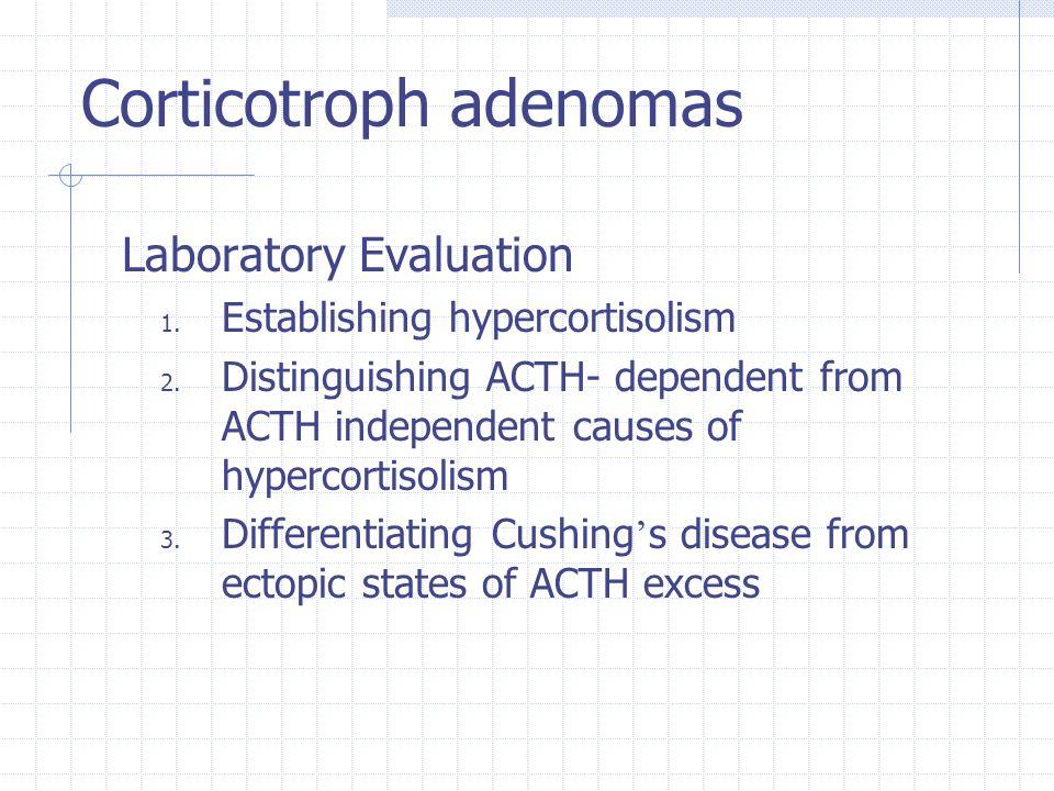 Corticotroph adenomas