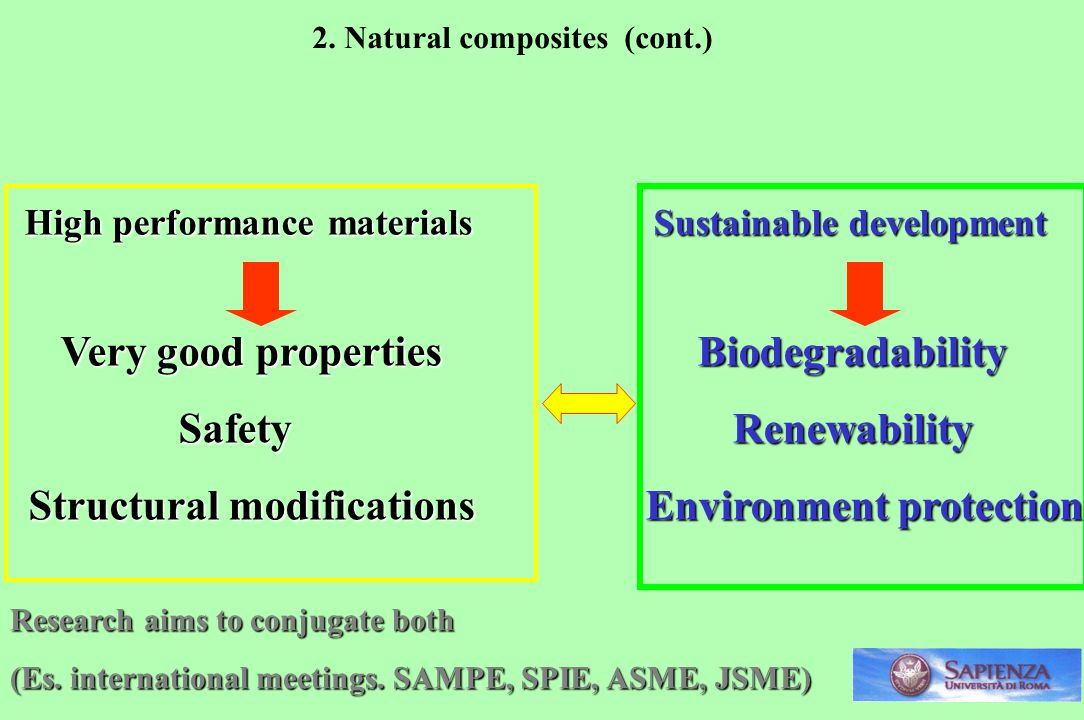 Very good properties Biodegradability Safety Renewability