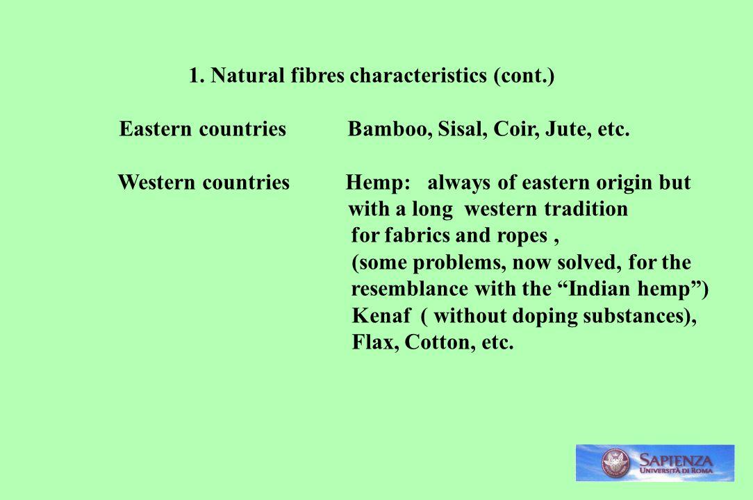 1. Natural fibres characteristics (cont.)