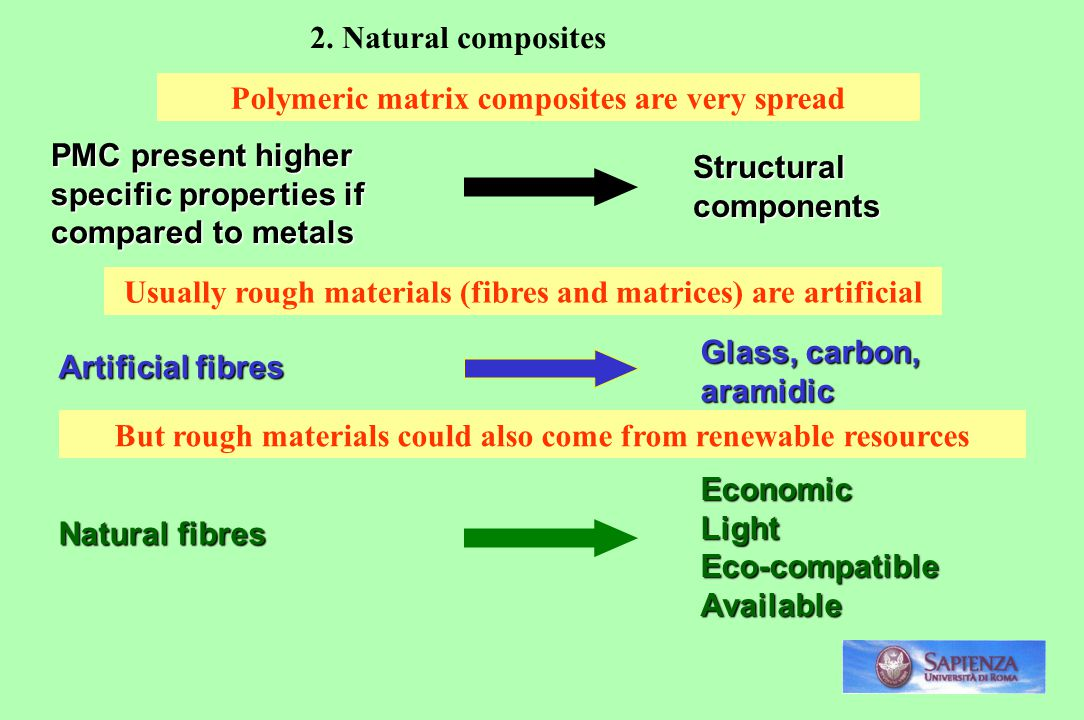 Polymeric matrix composites are very spread