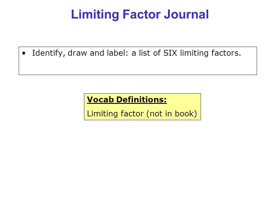Limiting Factor Journal