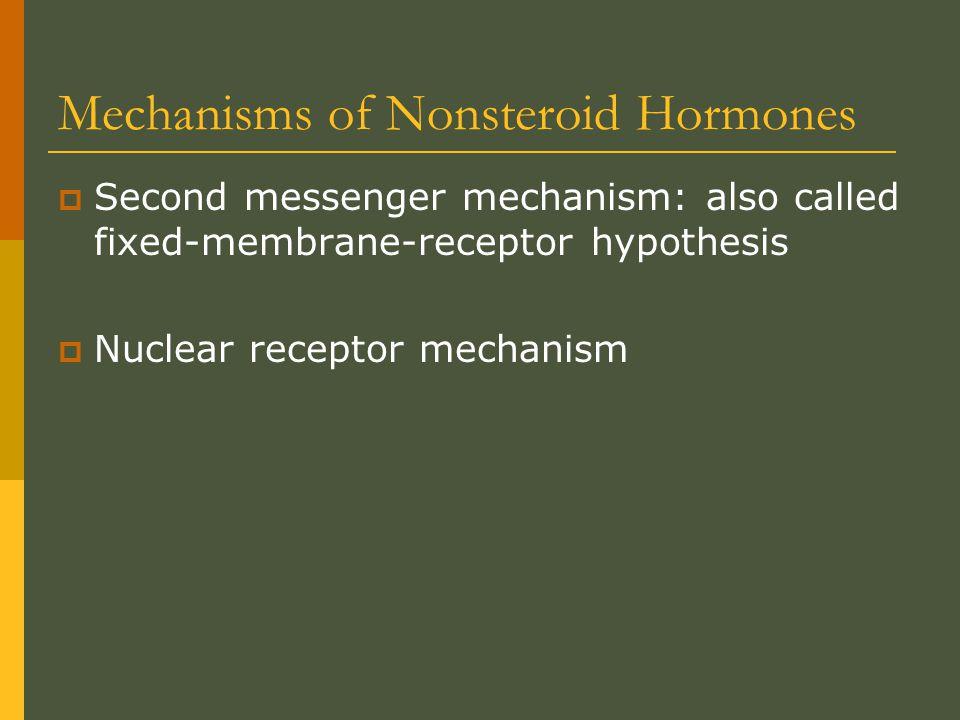 Mechanisms of Nonsteroid Hormones