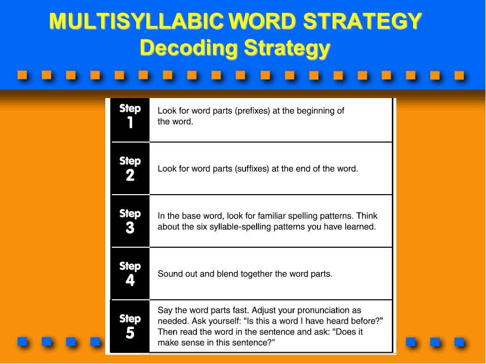 MULTISYLLABIC WORD STRATEGY Decoding Strategy