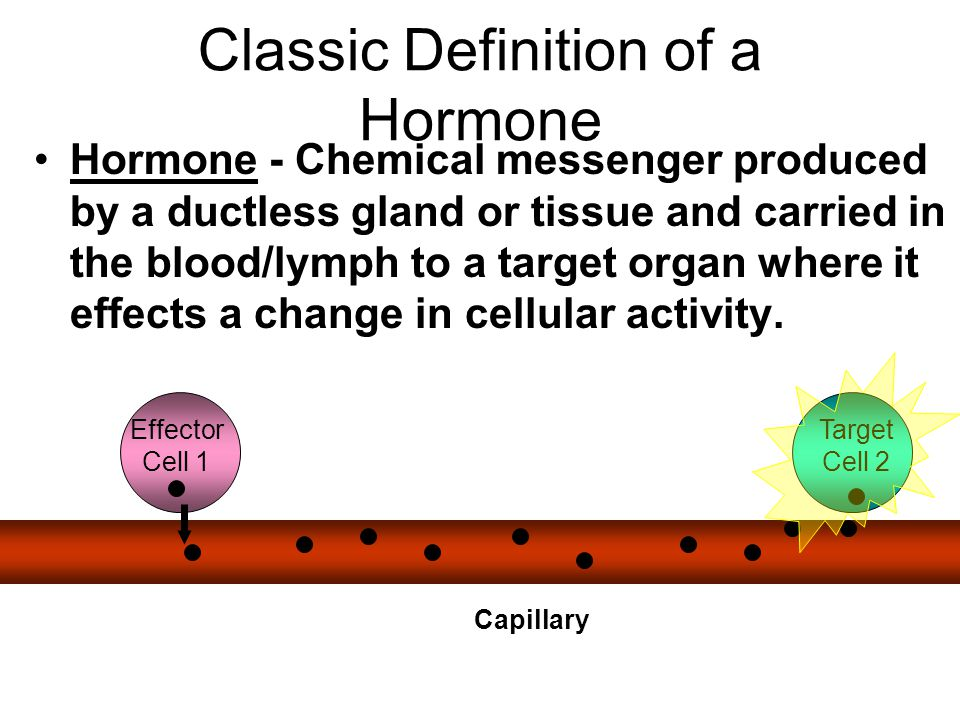 Classic Definition of a Hormone