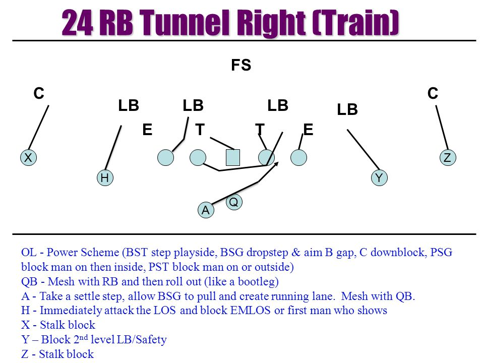 24 RB Tunnel Right (Train)