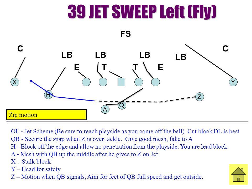 39 JET SWEEP Left (Fly) T E LB C FS X Y H Z Q A Zip motion