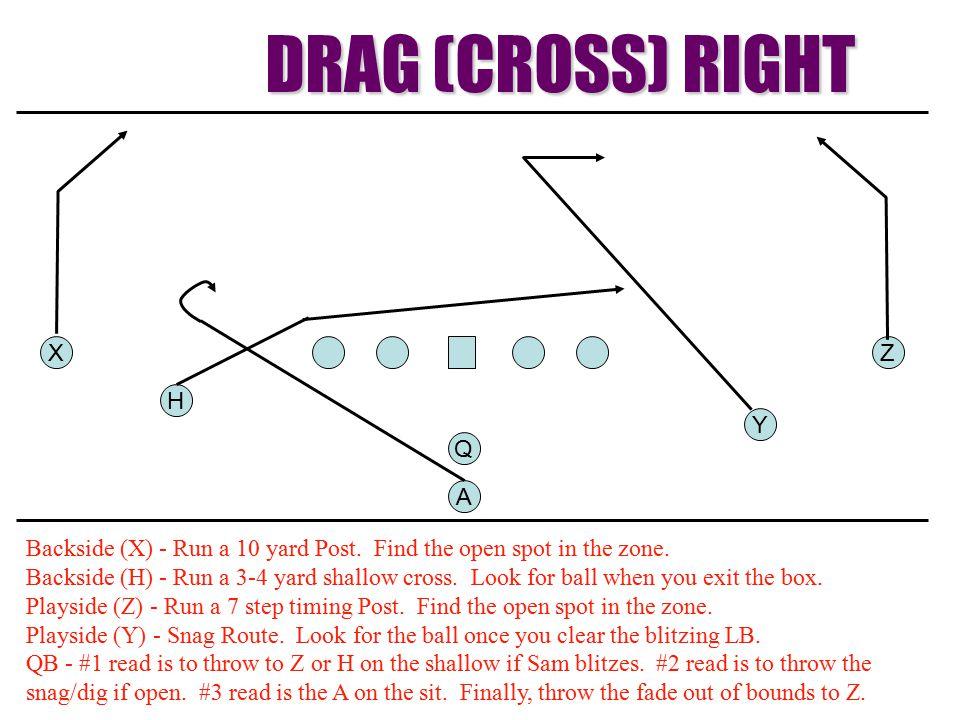 DRAG (CROSS) RIGHT X Z H Y Q A