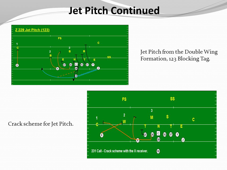 Jet Pitch Continued Jet Pitch from the Double Wing