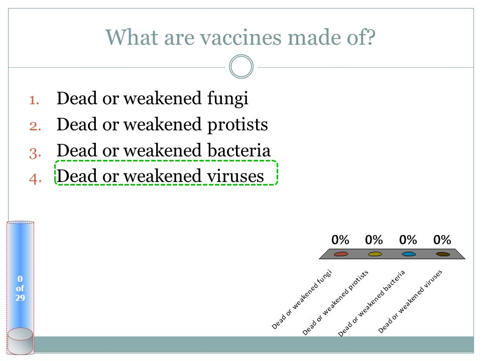 What are vaccines made of