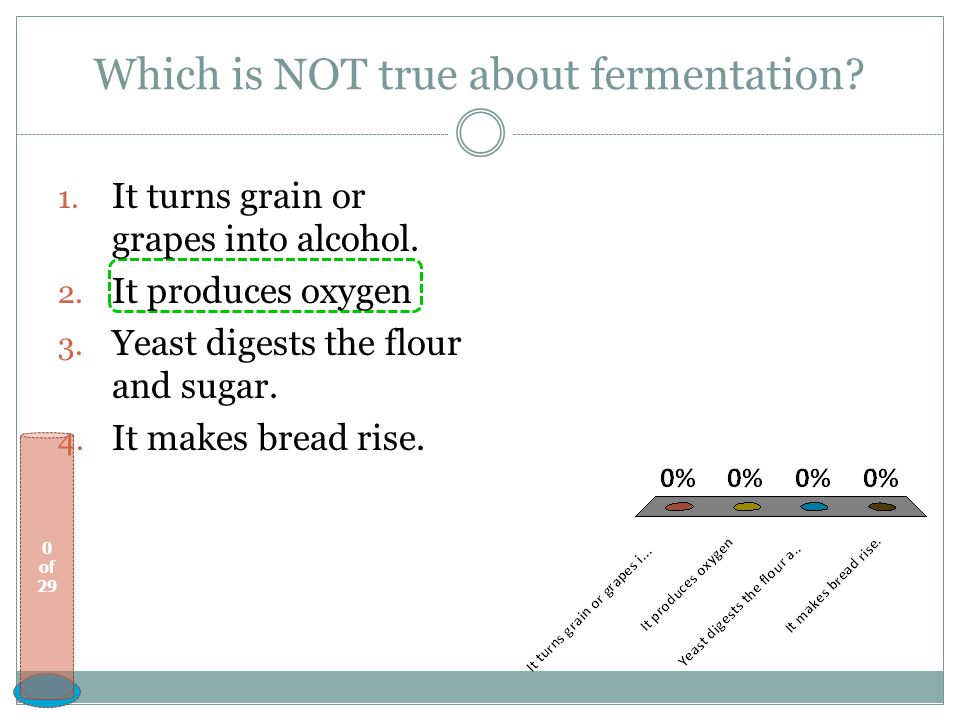 Which is NOT true about fermentation