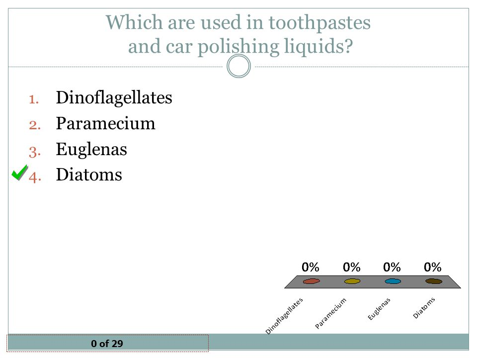 Which are used in toothpastes and car polishing liquids