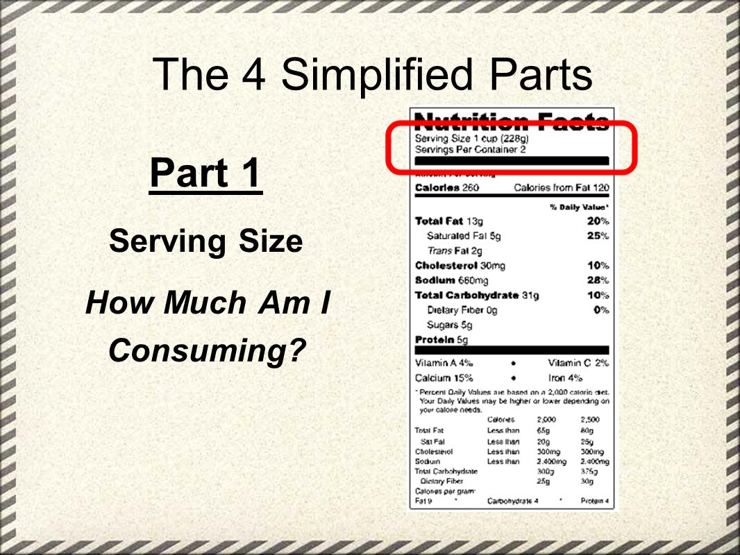 The 4 Simplified Parts Part 1 Serving Size How Much Am I Consuming