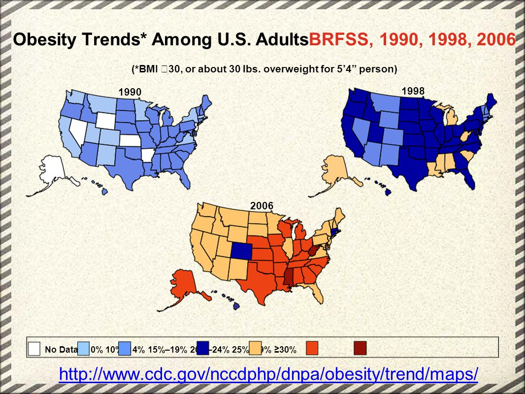 Obesity Trends* Among U.S. AdultsBRFSS, 1990, 1998, 2006