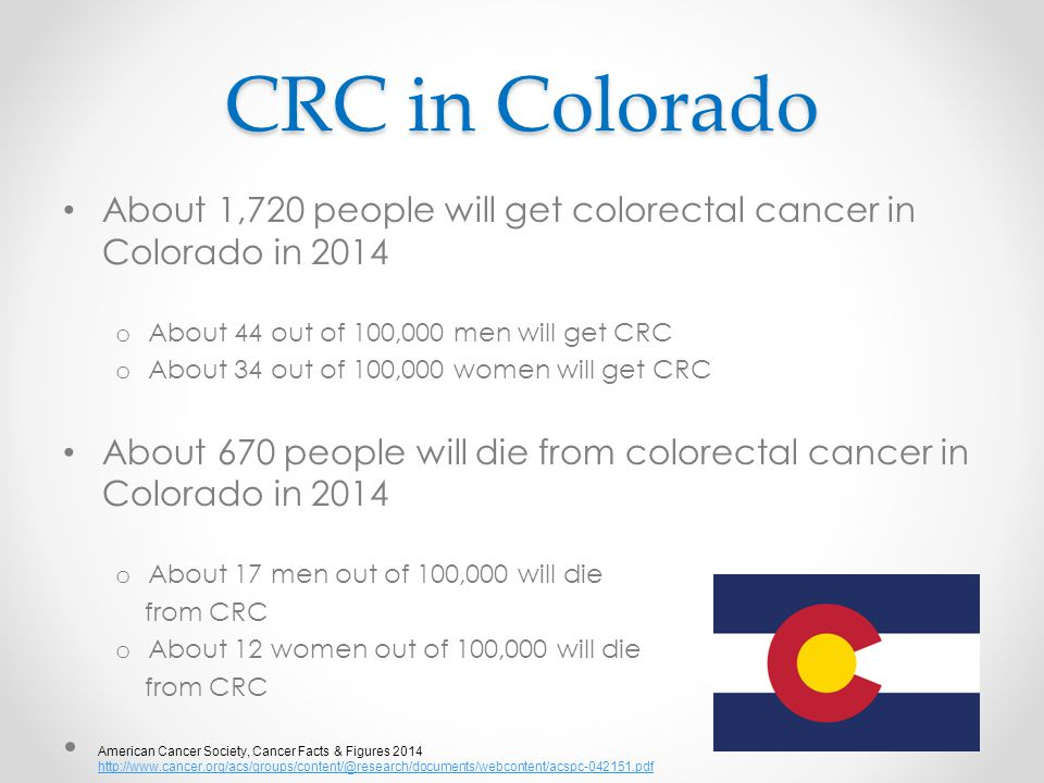 CRC in Colorado About 1,720 people will get colorectal cancer in Colorado in 2014. About 44 out of 100,000 men will get CRC.