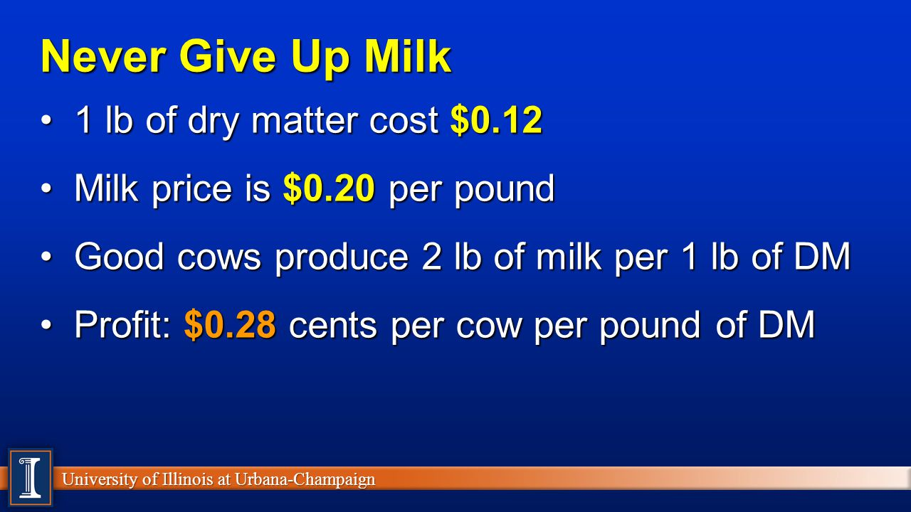 Never Give Up Milk 1 lb of dry matter cost $0.12