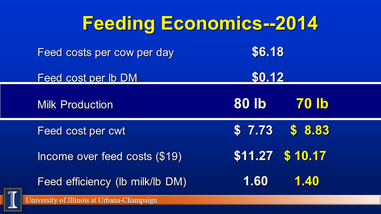 Feeding Economics--2014