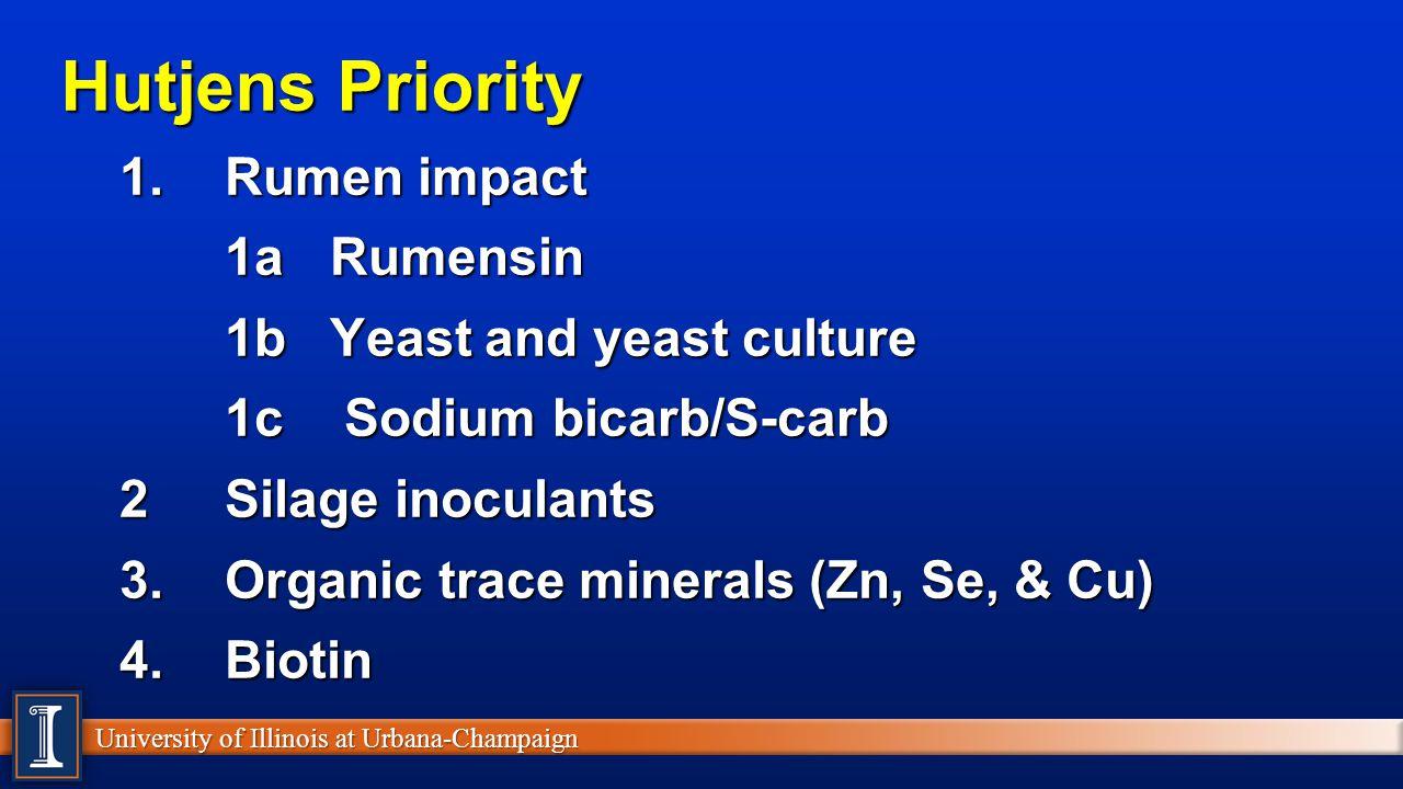 Hutjens Priority